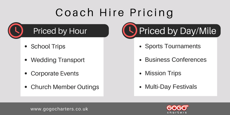Coach Hire Prices: How to Calculate Your Costs – GOGO