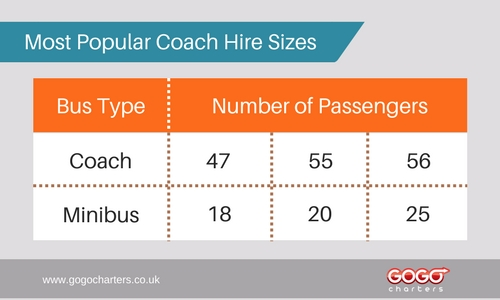 most popular coach hire sizes