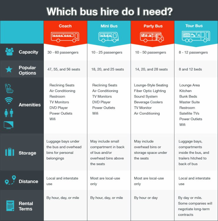 Which-bus-hire-do-i-need